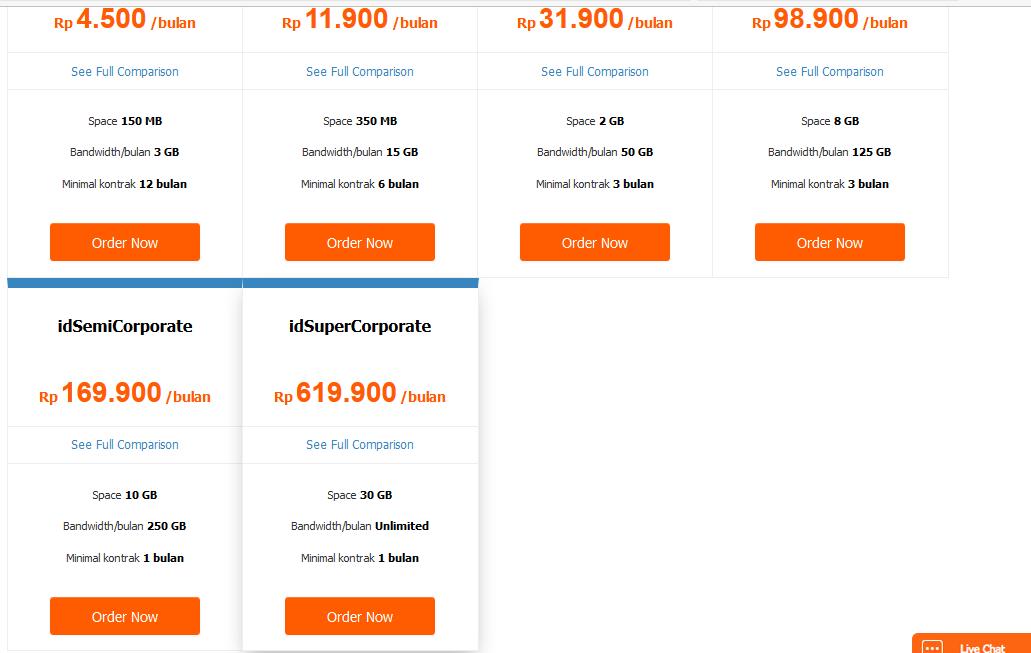 10 Web Hosting Murah Indonesia Dan Cara Memilih Paket Web Hosting
